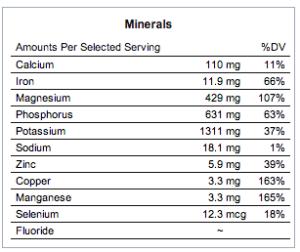 minerals-in-chocolate