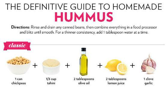 13 Delicious Ways To Make Hummus (Plus 3 Ways To Add Even More Flavor)