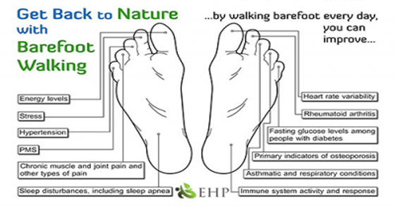 The Effects Of Walking Barefoot 5 Minutes Daily Are Astonishing