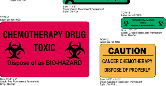 Chemotherapy Kills Cancer Patients Faster Than No Treatment At All