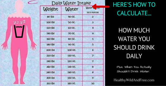 How Much Water To Drink Daily Per Body Weight