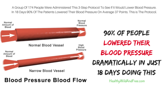 90% Of People Lowered Their Blood Pressure Dramatically in 18 Days Doing This