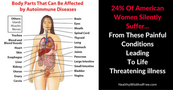 24% Of American Women Silently Suffer From These Painful Conditions Leading To Life Threatening illness
