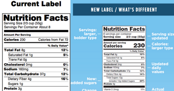 The Nutrition Label Going into 2018 is Changing – Here's What You Need To Know