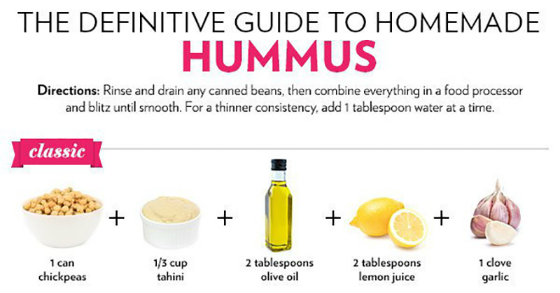 13 Delicious Ways To Make Hummus (Plus 3 Ways To Add Even More Flavor)