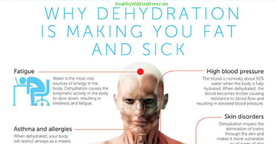 11 Side Effects Of Dehydration (Makes You Fat, Sick And Age Faster)