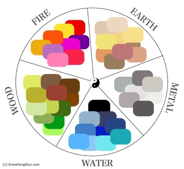 Feng Shui Color Principles For Balancing Energy In Your Home